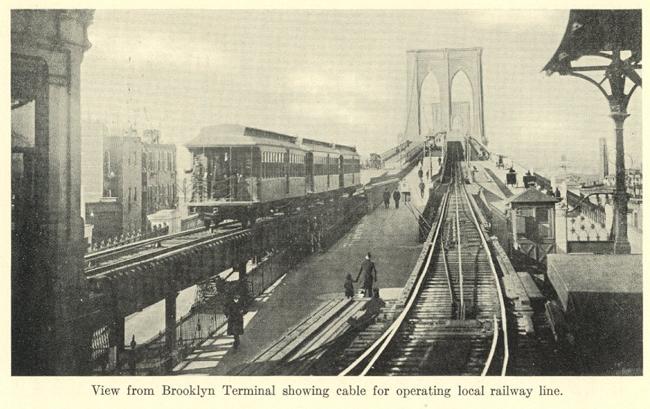 Бруклинский мост, Нью Йорк, США