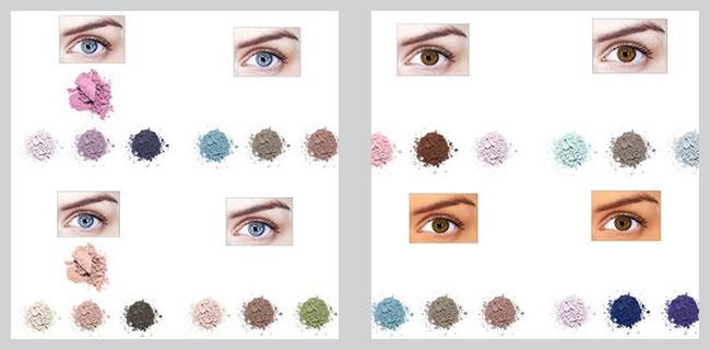 Как правильно подобрать тени для глаз